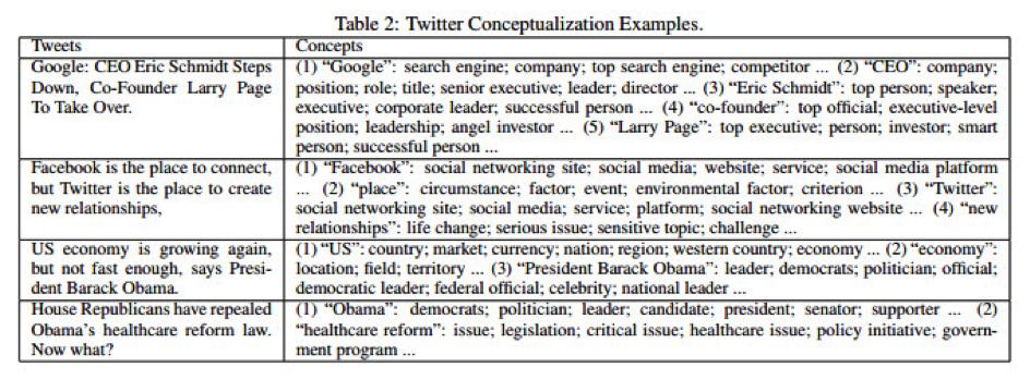 Concepts : le nouvel algo de google
