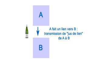 transmission link juice