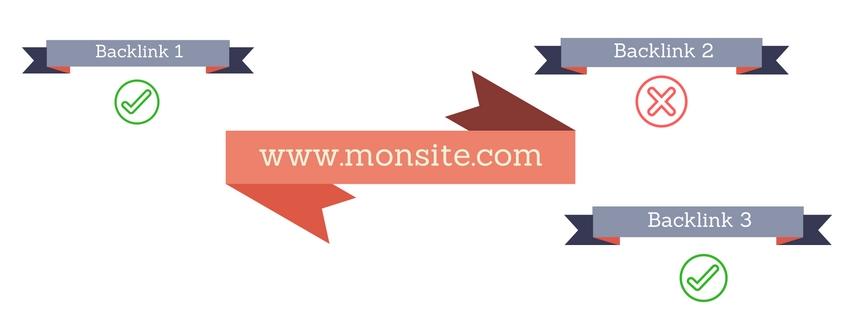 www.monsite.com