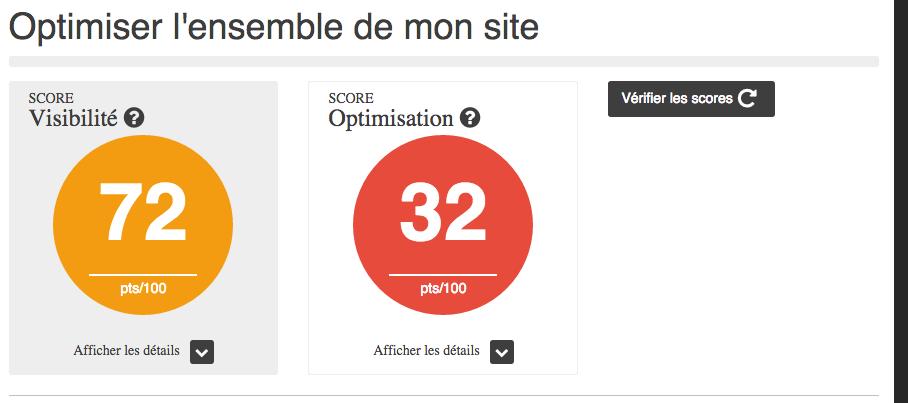 scores seo optimiz
