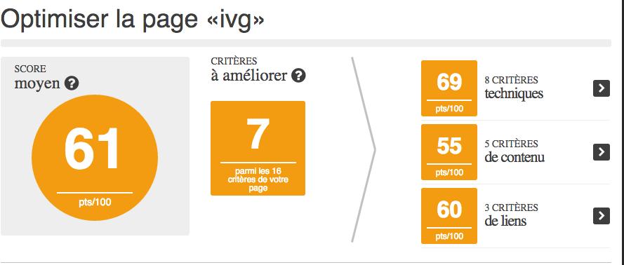 analyse de http://www.sante.gouv.fr/ivg seo