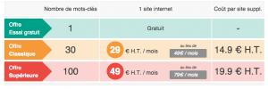 tarifs du logiciel de référencement de sites Optimiz.me