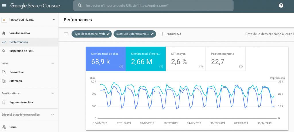 search console optimiz