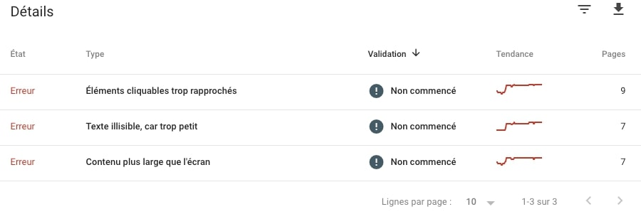 liste erreur ergonomie mobile search console
